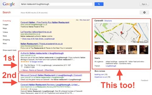 Internet Marketing Consultancy Leicester Search Engine Optimisation
